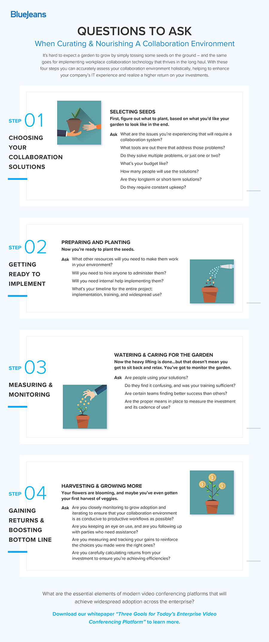 [Inforgraphic] Questions to Ask When Choosing Workplace Collaboration Technology