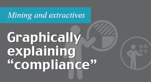 Graphically explaining compliance