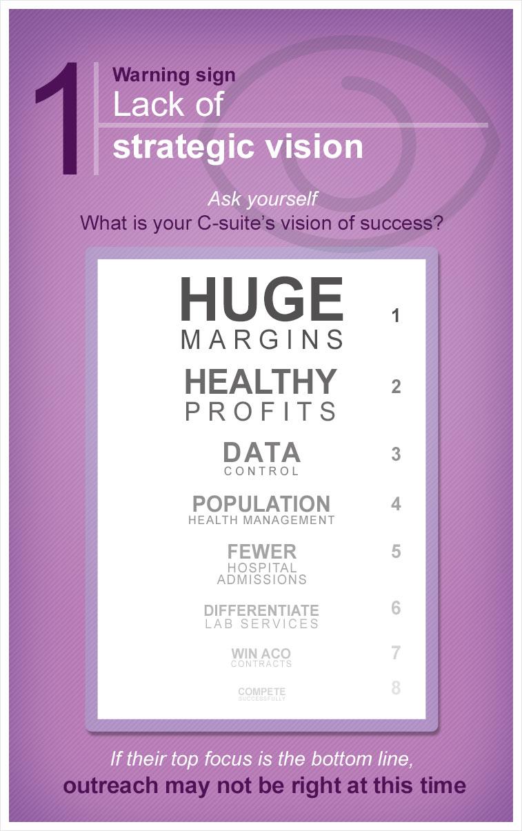 infographic - 1. Lack of strategic vision