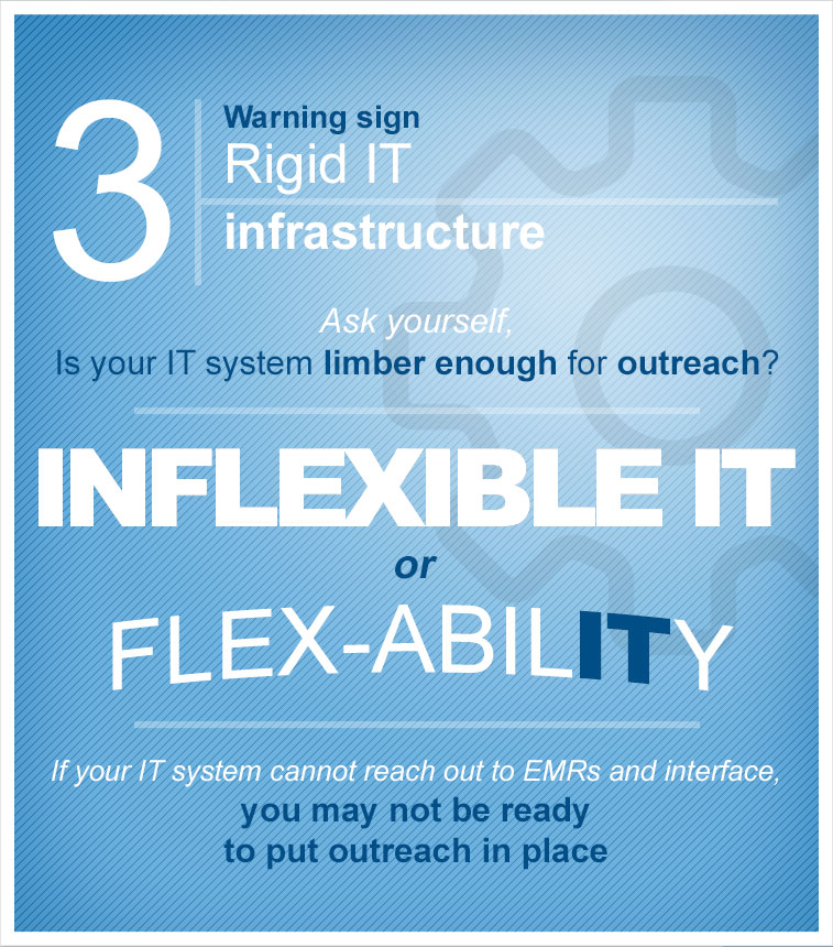 infographic - 3. Rigid IT infrastructure