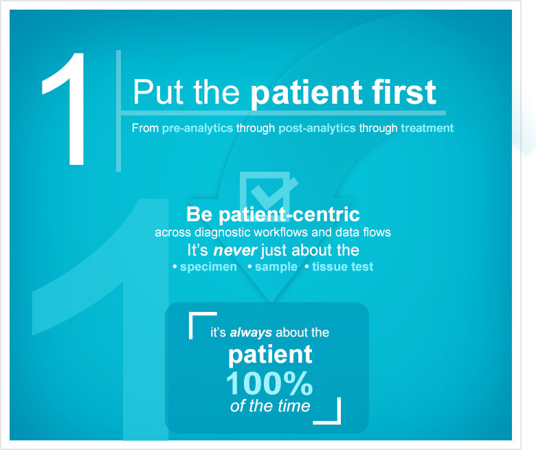 infographic - 1. Put the patient first