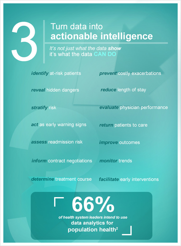 infographic - 3. Turn data into actionable intelligence