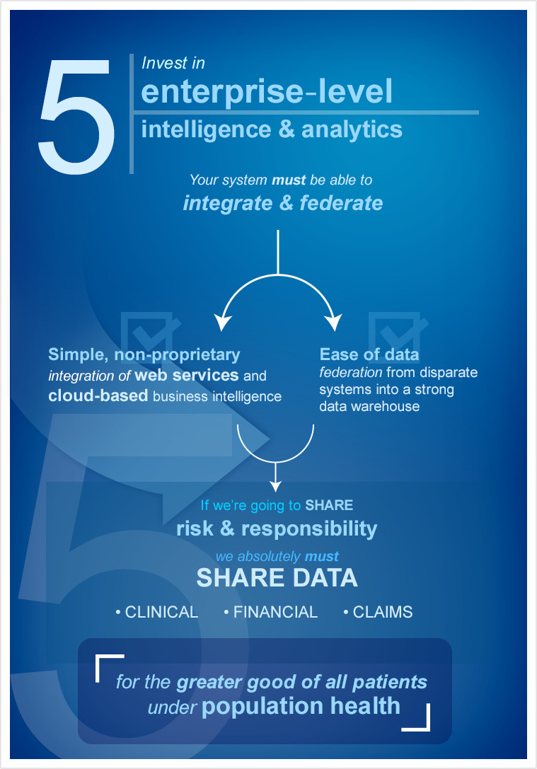 infographic - 5. Invest in enterprise level intelligence and analytics