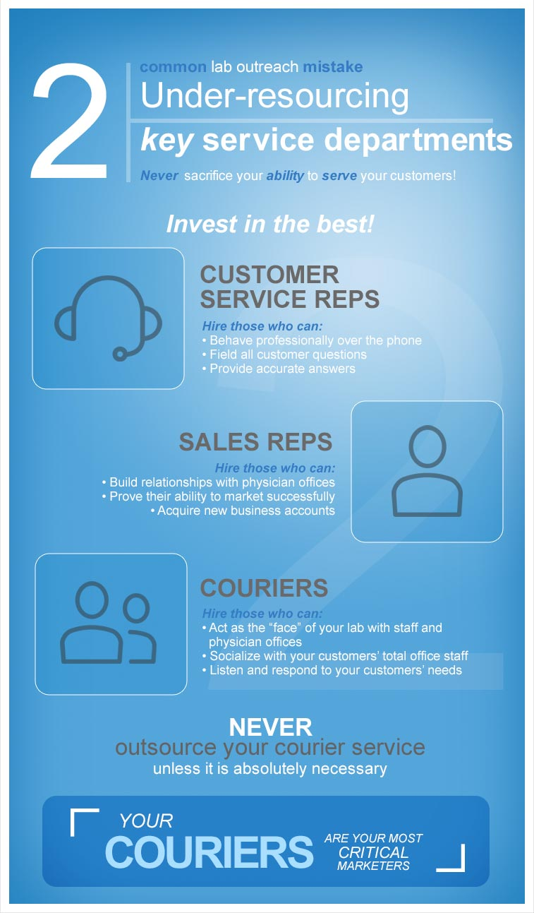 infographic - 2. Under-resourcing