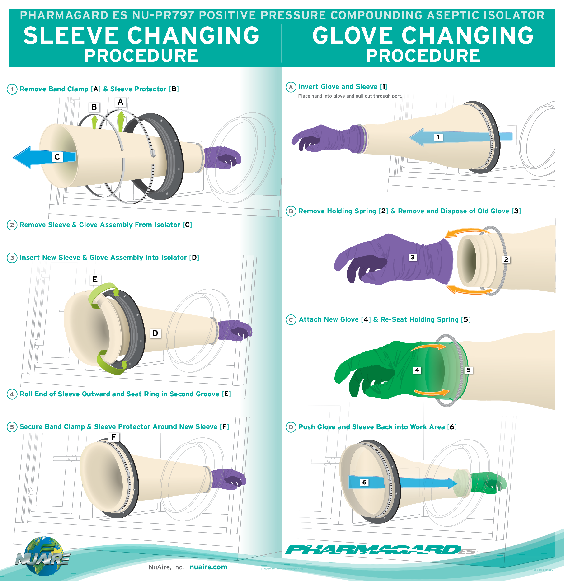 CAI Glove and Sleeve Changing Procedure
