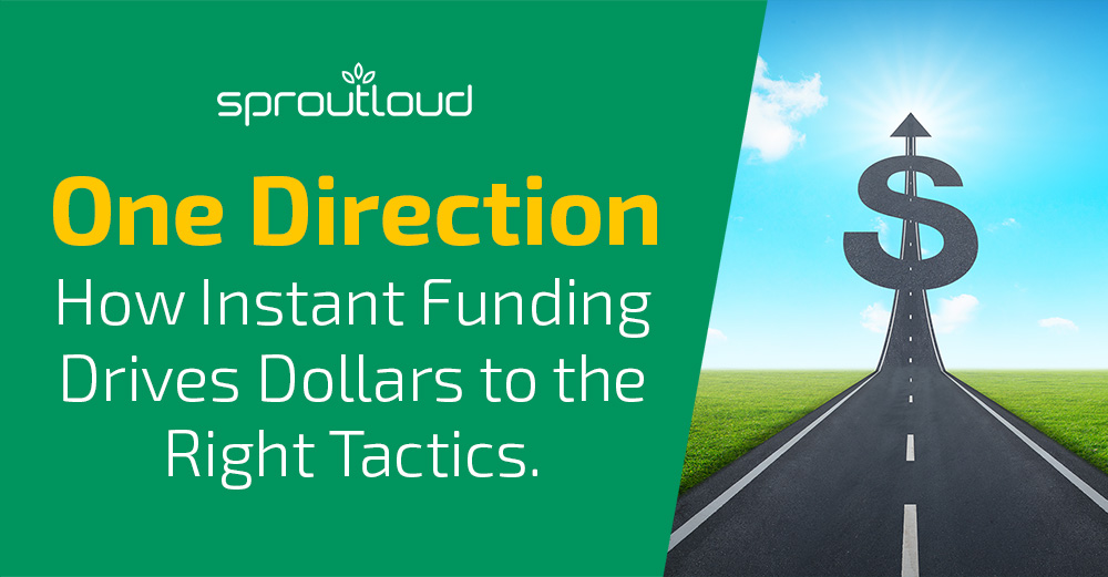 One Direction - How Instant Funding Drives Dollars to the Right Tactics