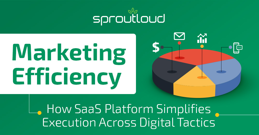 Marketing Efficiency: How SaaS Platform Simplifies Execution Across Digital Tactics