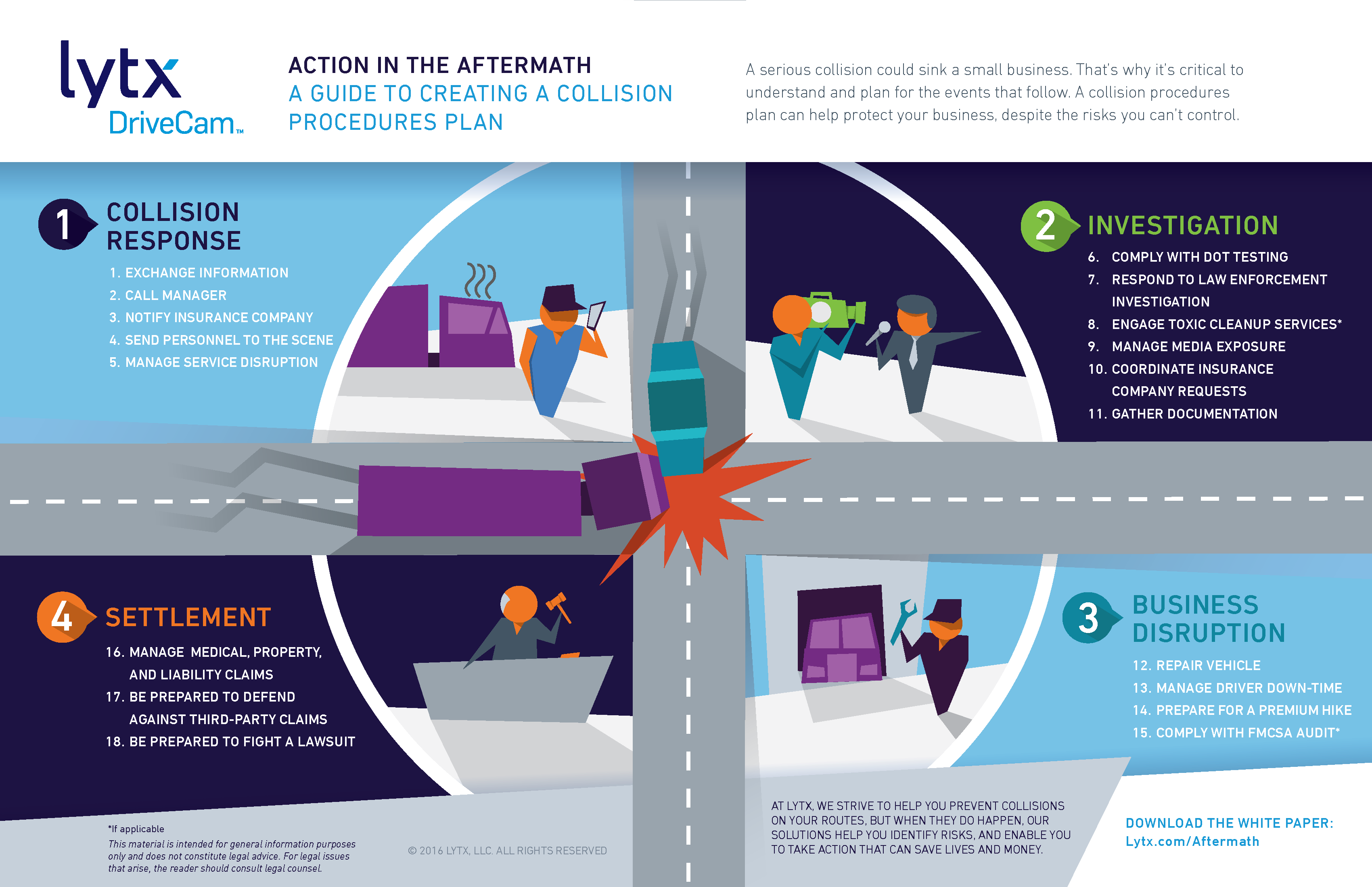 Action in the Aftermath infographic