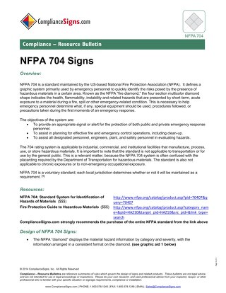 NFPA 704 Hazmat Diamond