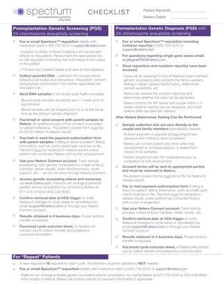 Spectrum Checklist