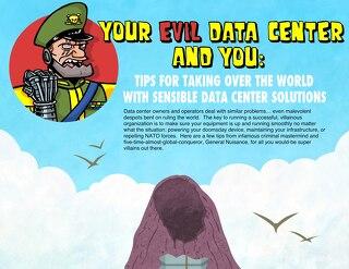 The Evil Data Center