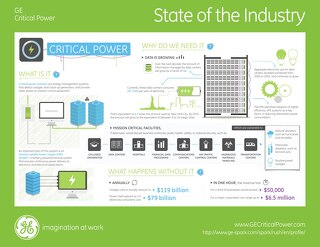 GE Critical Power State of the Industry