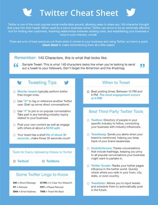Twitter Cheat Sheet