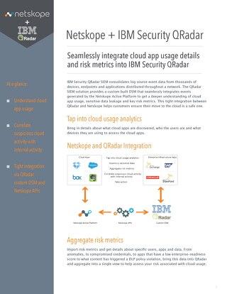 Netskope + IBM QRadar