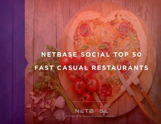 NetBase Brand Passion Report: Top 50 Fast Casual Restaurants