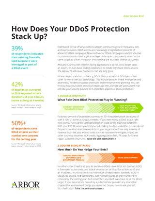 Combatting DDoS