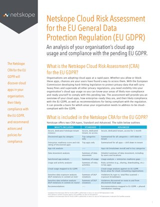Netskope Cloud Risk Assessment for the EU General Data Protection Regulation (GDPR)