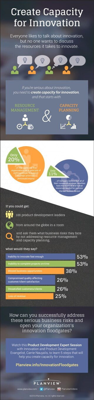 Create Capacity for Innovation Infographic
