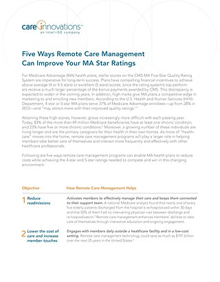 Five Ways Remote Care Management Improves MA Star Ratings