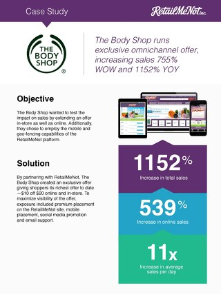 The Body Shop Case Study