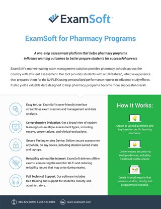 ExamSoft for Pharmacy Overview