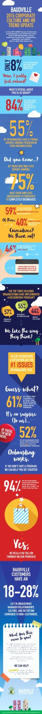 2015 Corporate Culture & HR Trends