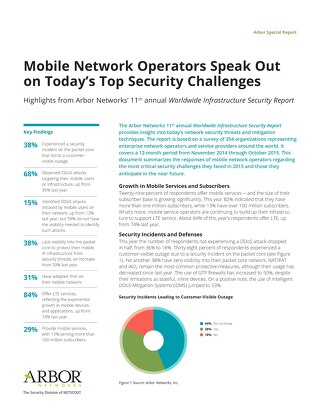 Mobile Network Operators Speak Out on Today's Top Security Challenges