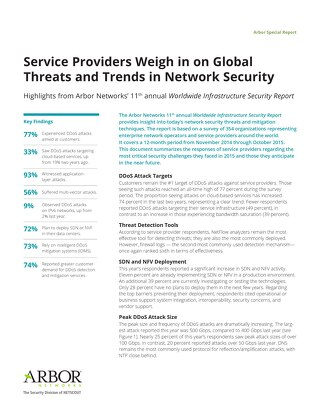 Service Providers Weigh in on Global Threats and Trends in Network Security