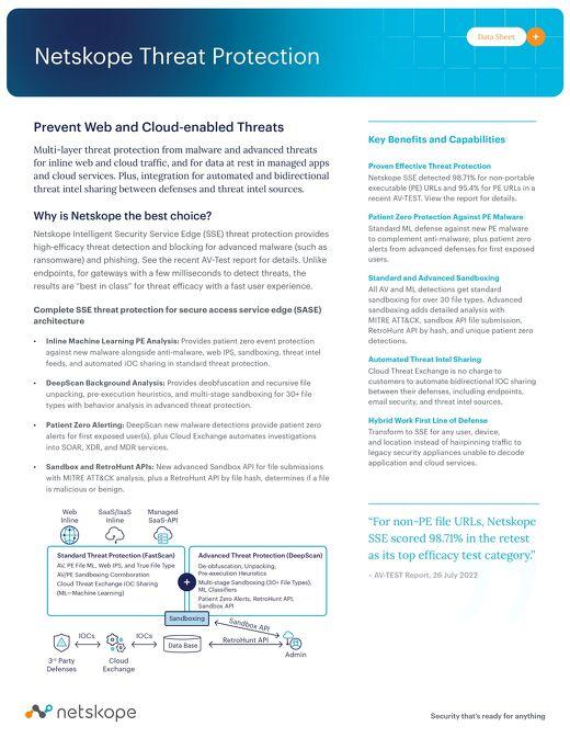 Netskope Active Threat Protection™
