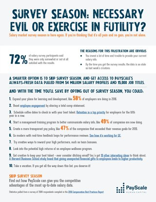 Survey Season: Necessary Evil or Excersise in Futility?