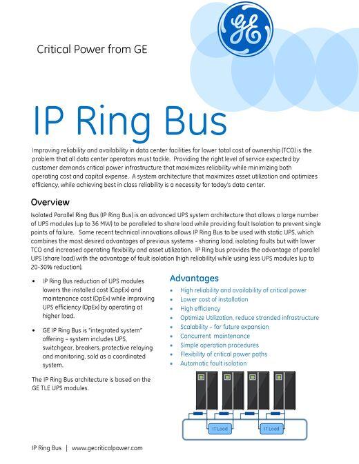 IP Ring Bus