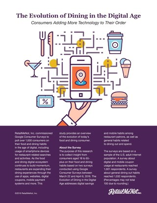 The Evolution of Dining in the Digital Age