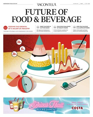 Future of Food & Beverage