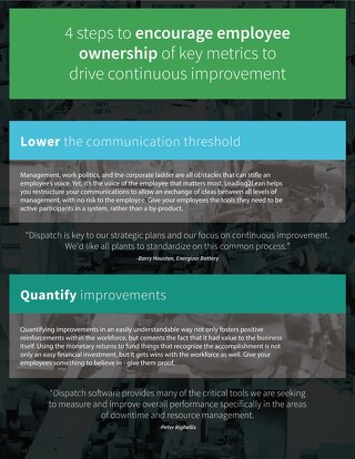 Four Steps to Drive Continuous Improvement