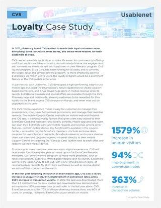 CVS Case Study