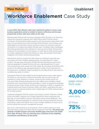 Mass Mutual Case Study