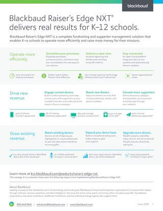 Raiser's Edge NXT Delivers Real Results For K–12 Schools
