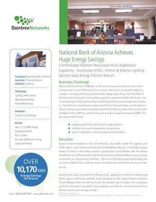 NBAZ-Bank-Case-Study