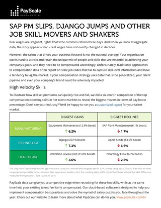 SAP PM Slips, Django Jumps and Other Job Skill Movers and Shakers