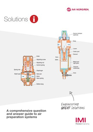 Solutions Q&A