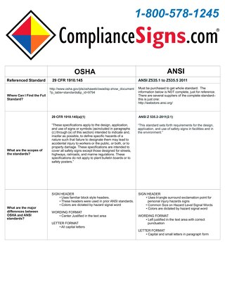 OSHA or ANSI? Help Me Choose