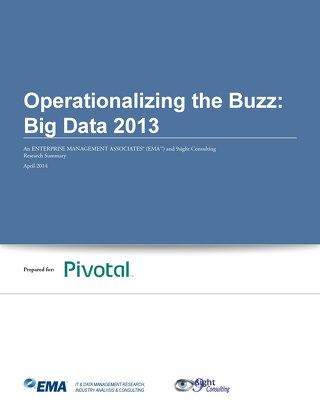 Operationalizing the Buzz
