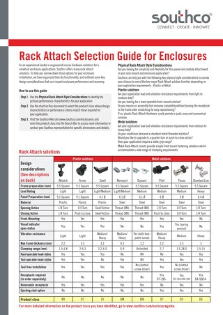 Rack Attach Selection Guide for Enclosures