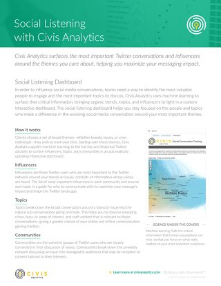 Social Listening with Civis Analytics
