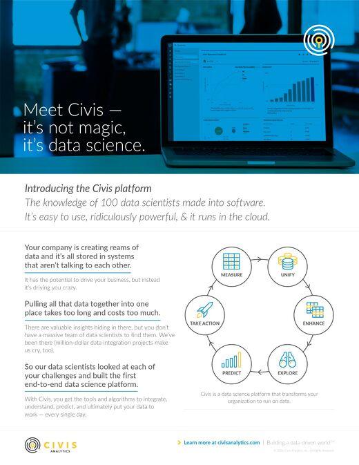 Civis Platform