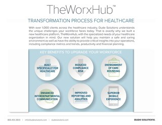 Healthcare Transformation Map