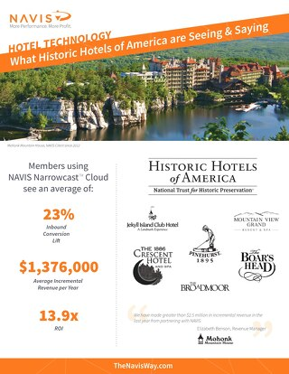 Historic Hotels Association Case Study