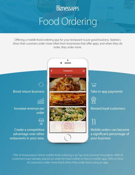 Food Ordering Industry Example