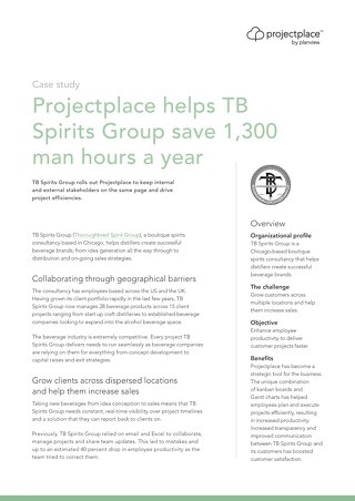 TB Spirits Group