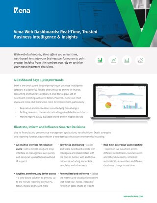 Vena Web Dashboards